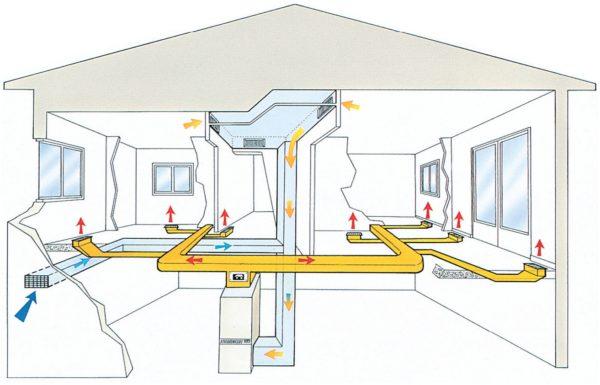 схема отопления