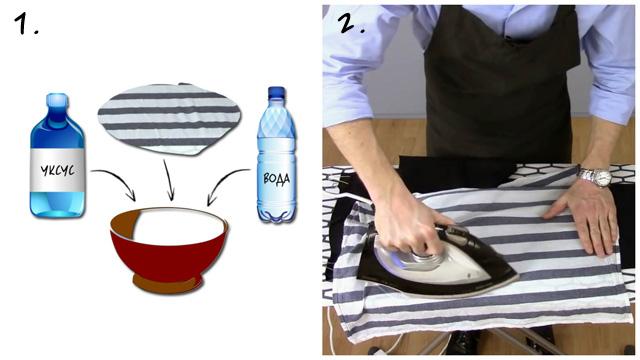 Как удалить подпалины от утюга на одежде фото