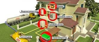 Плюсы автономного газоснабжения